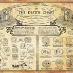Amazing #0 - The Death Chart // Morgane Parisi